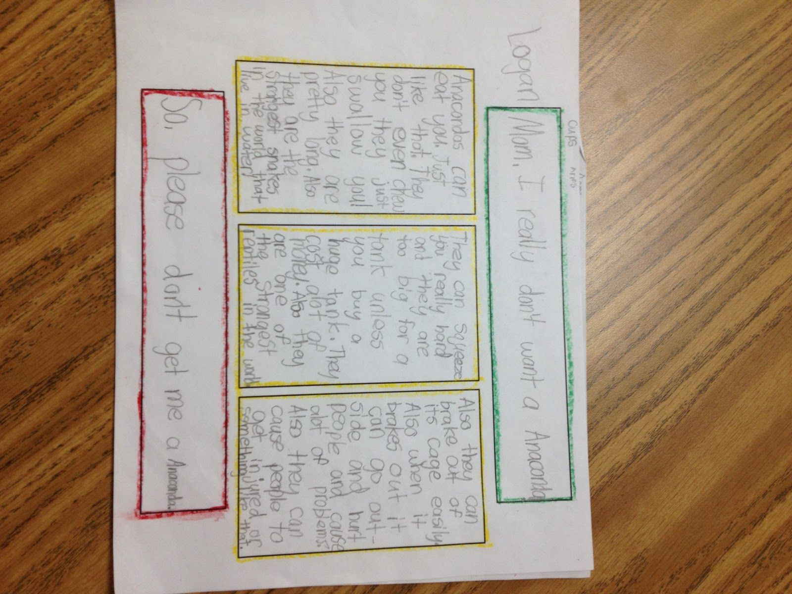 Green Topic Sentence Red Conclusion Sentence Persuasive