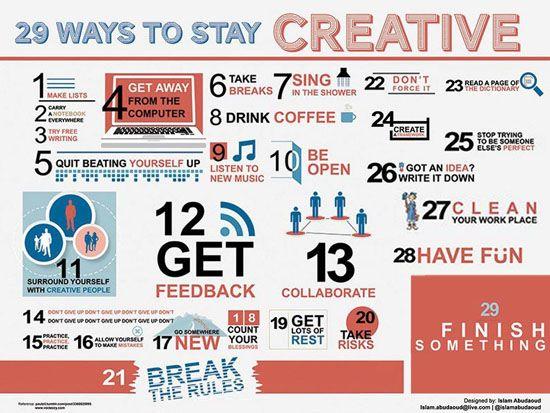 29 Ways to Stay Creative | Wordless Wednesday #WW | Panduan Blogger