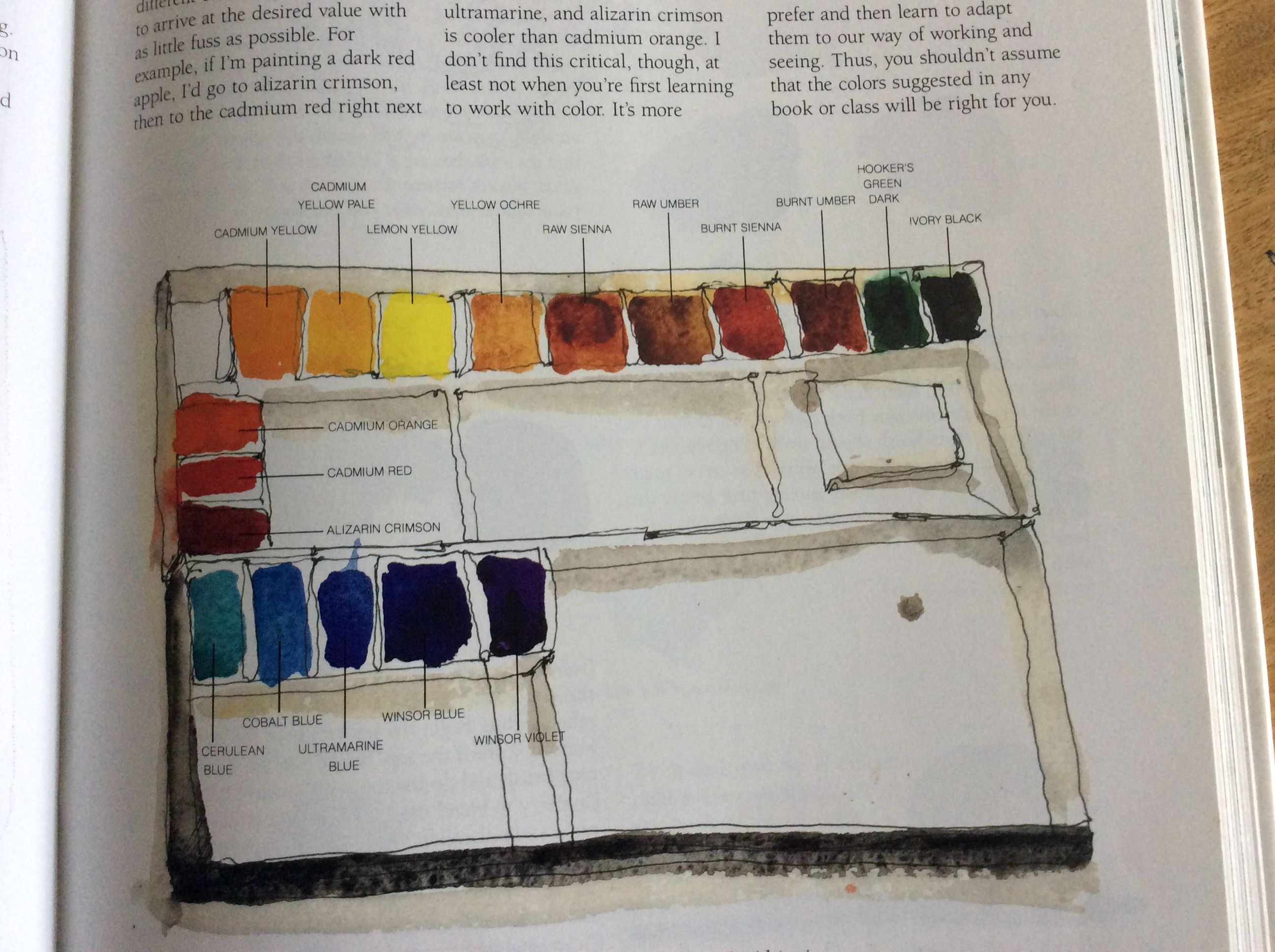 Charles Reid Watercolour Palette With Images Charles Reid