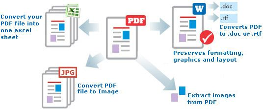 Http Journals Fotki Com Tif2pdf Al Ichikawa Convert Files To Pdf Pdf To Text Converter Pdf
