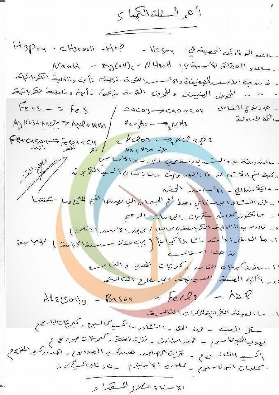 اسئلة الكيمياء الهامة في ورقة واحدة تاسع2017 في سوريا Places To Visit Map Map Screenshot