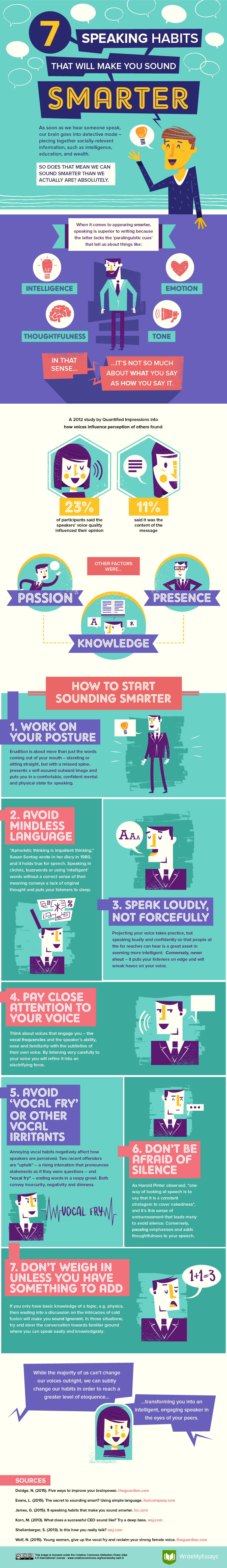 good body language examples to use in presentations body 7 speaking habits that will make you sound smarter infographic write my essays