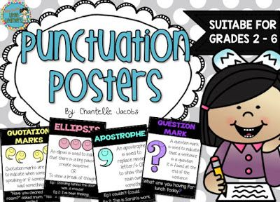 Punctuation Posters. Each poster has a brief description and example with a graphic. Child friendly language.