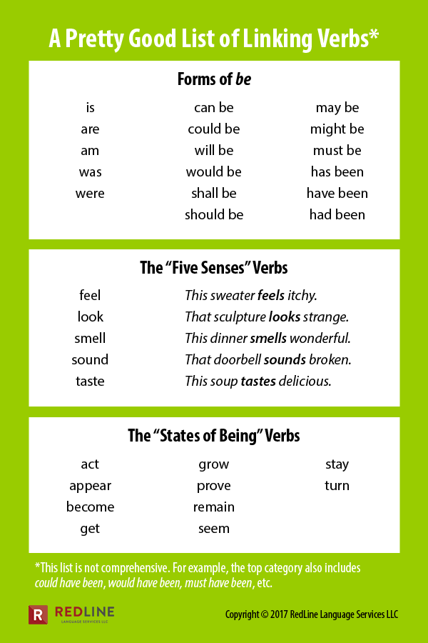 list of linking verbs, examples of linking verbs | English Teaching