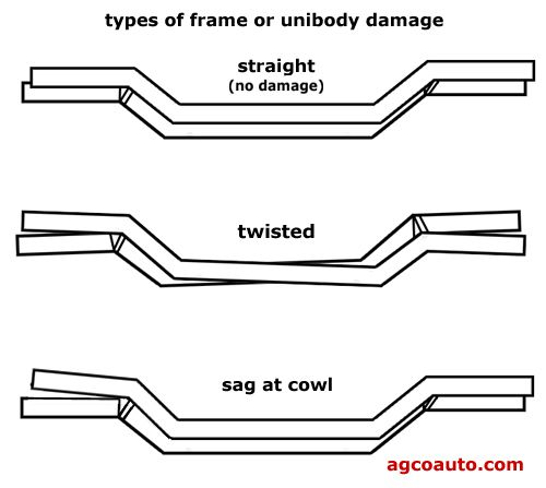 types of framing - Bing images | Building | Pinterest | Image search ...