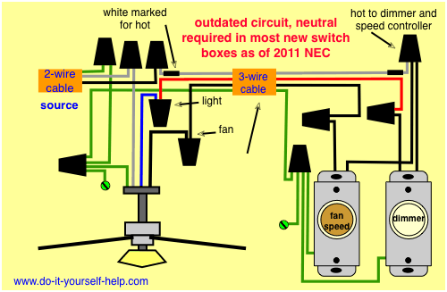 ceiling fan light wiring diagram  kitchen electrical wiring