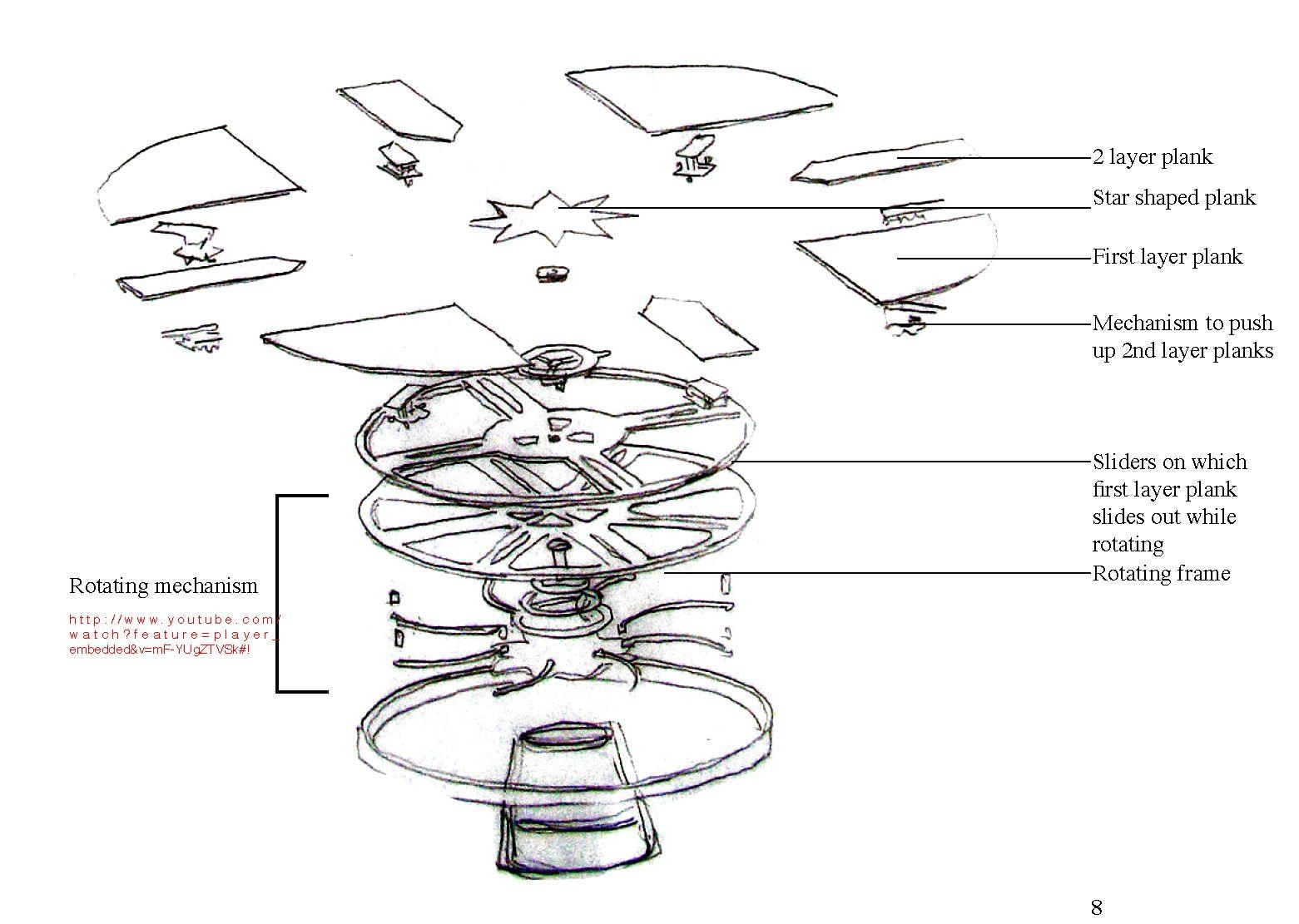 Buckylab How It Works Fletcher Capstan Table I Want This