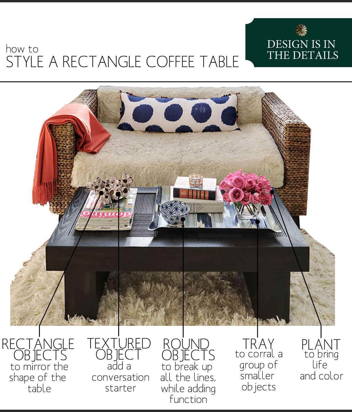 Posts About How To Style A Rectangle Coffee Table On The Anatomy Of Design Coffee Table Coffee Table Rectangle Coffe Table Decor [ 1406 x 1200 Pixel ]