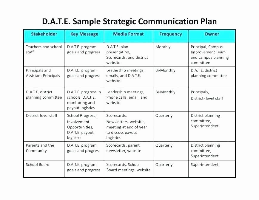 Integrated Marketing Communications Plan Template from i.pinimg.com