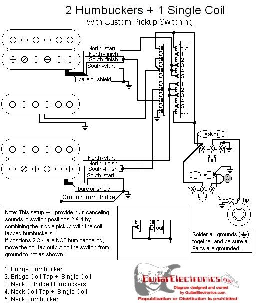 1 Humbucker Single Coil Wiring Diagram Schematic