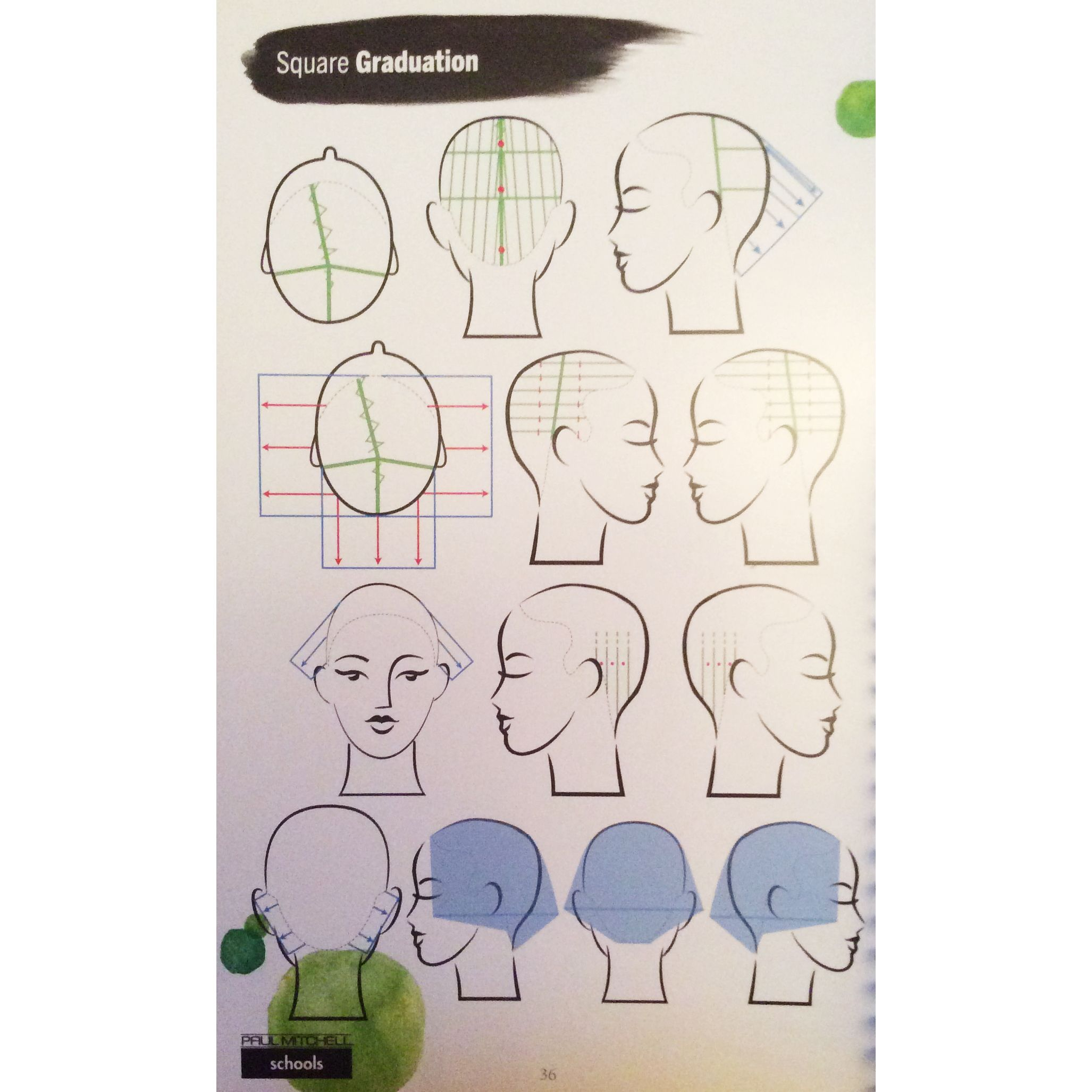 Square graduation diagram  Paul mitchell hair products, Hair