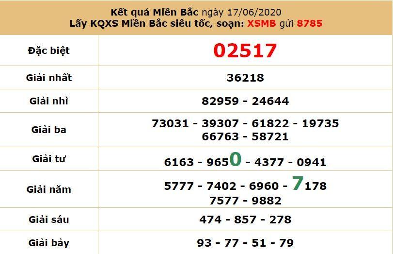 dự đoán xsmb ngay 18-6-2020 3