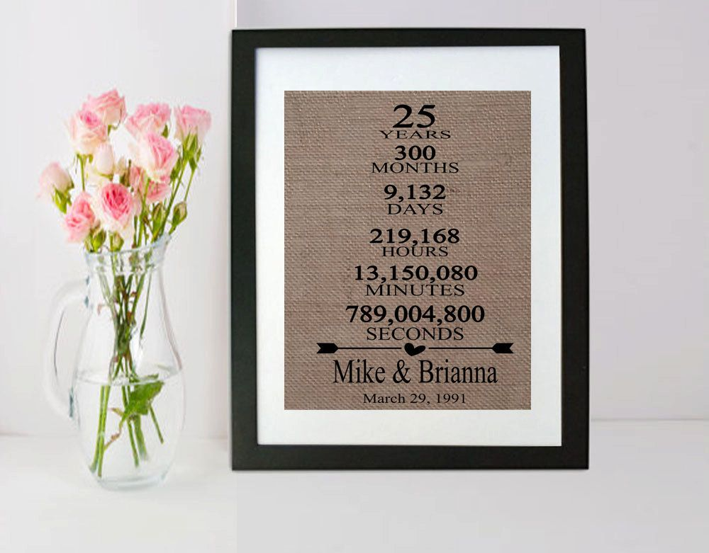 25th Wedding Anniversary 25th Anniversary Gift 25 Years Of