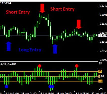 China trading market