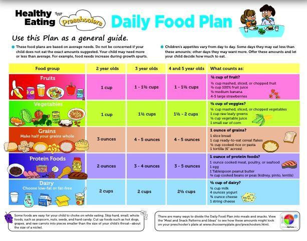 Pin On Kids Health