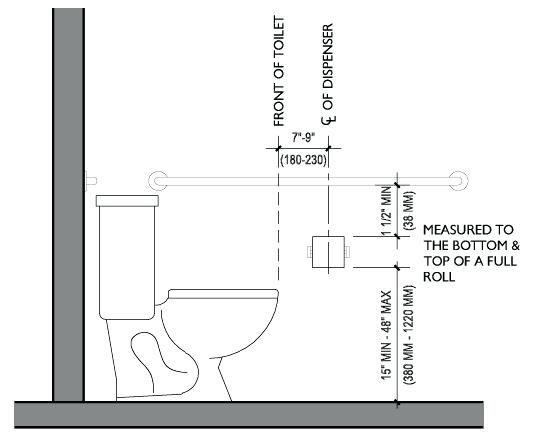 Futuristic Toilet Paper Holder Placement Interior
