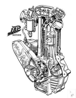jap speedway engine cutaway this powered my first speedway solo