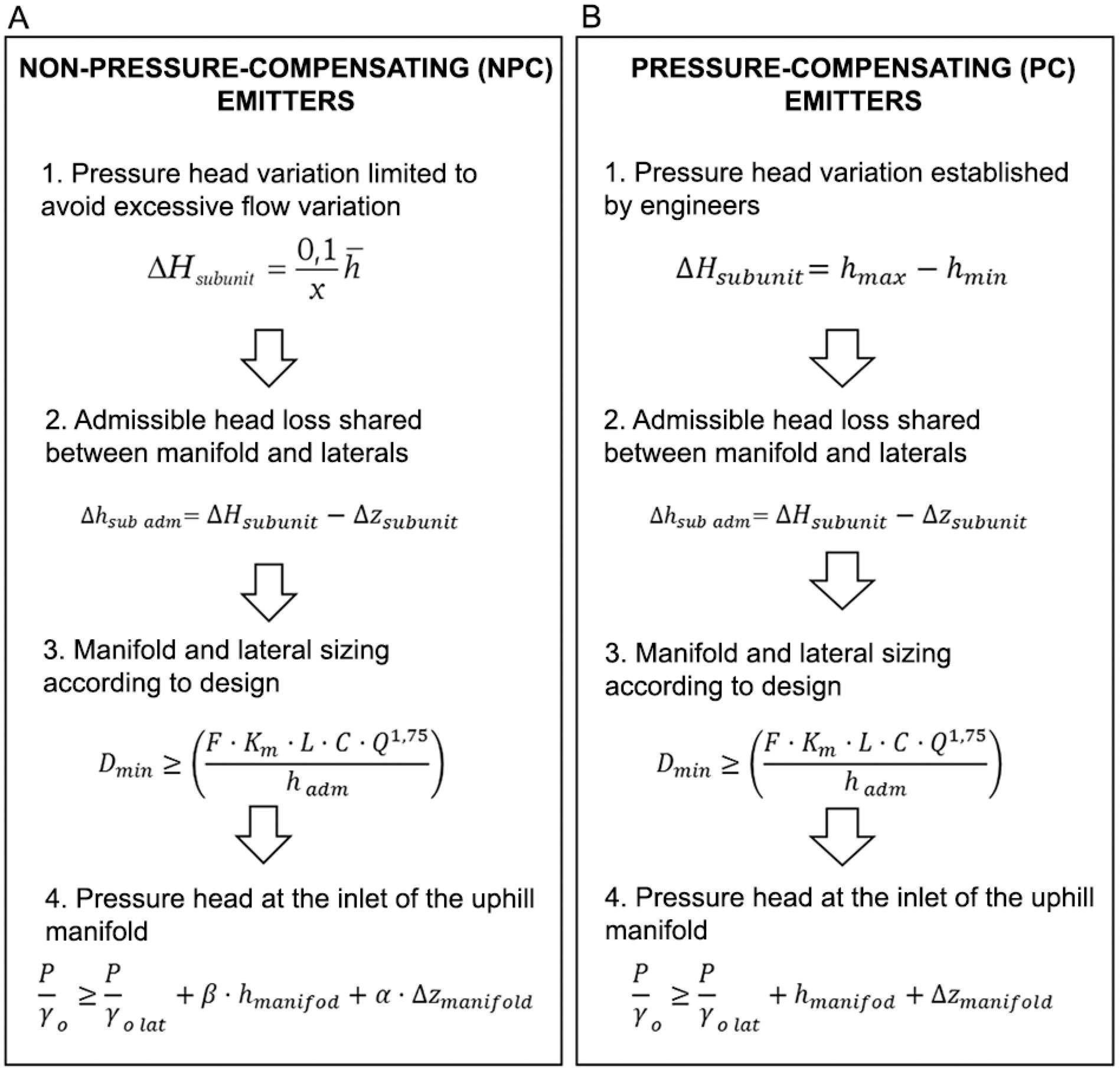 Two Step Algebra Equations Worksheet Reading Worskheets