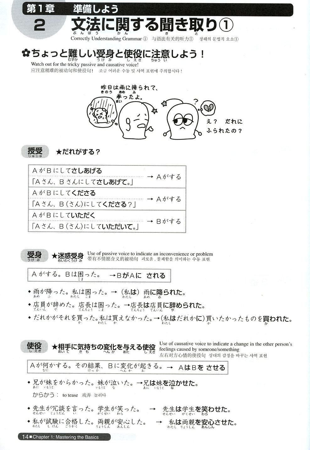 Nihongo So-matome JLPT N2: Listening Comprehension