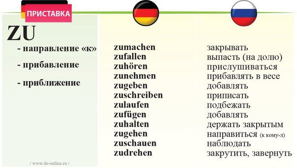 Изучение немецкого языка германии бесплатно обучение на программиста