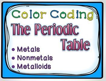 Periodic table color coding powerpoint with blank table periodic periodic table color coding powerpoint with blank table description vocabulary terms periodic table of elements metals urtaz Image collections