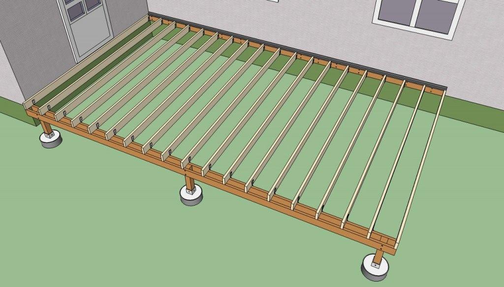 How To Build A Deck Step By Step Howtospecialist How To Build Step By Step Diy Plans Building A Deck Diy Deck Deck Steps