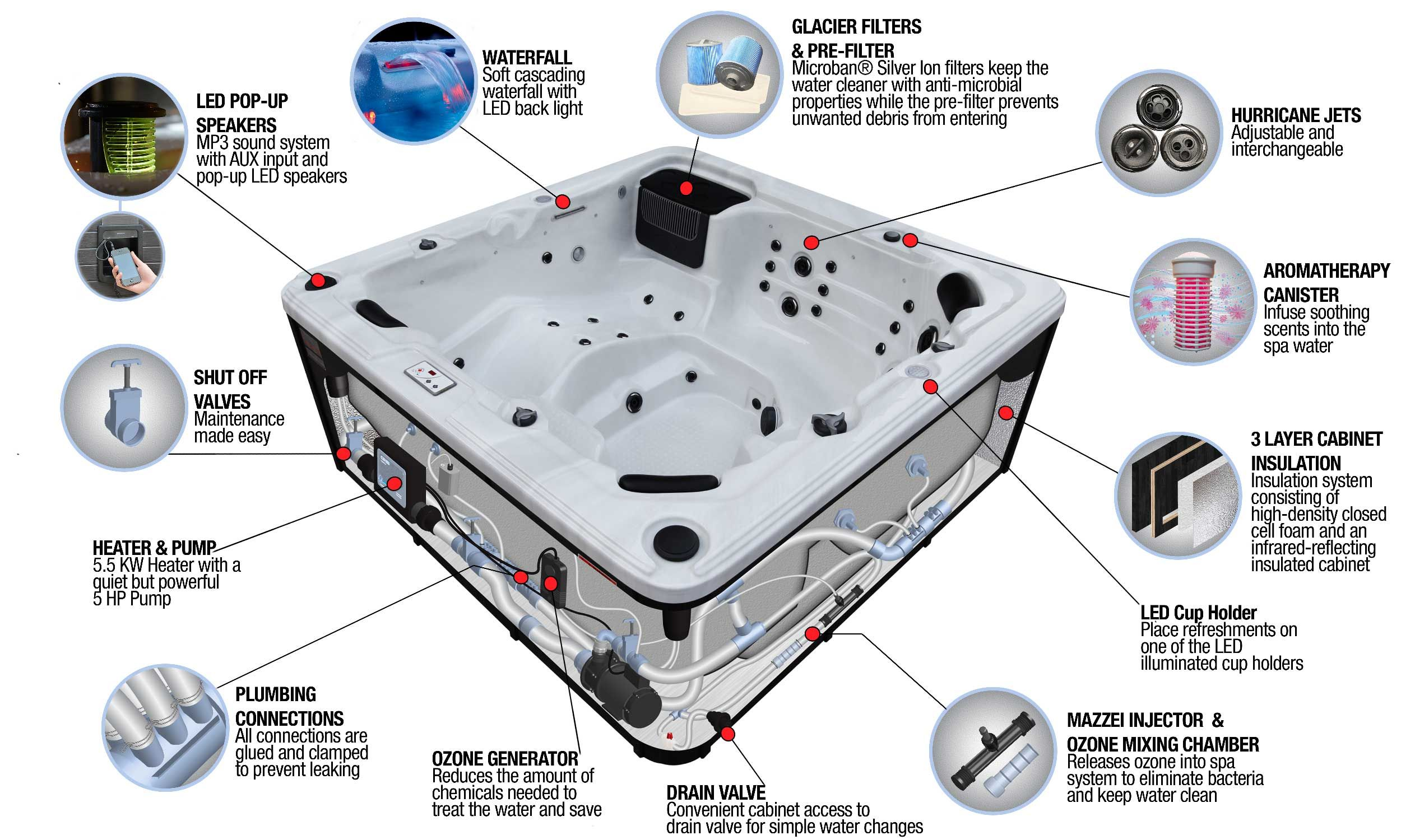 Hot Tub DIY are on online hot tub and spa parts store selling ...