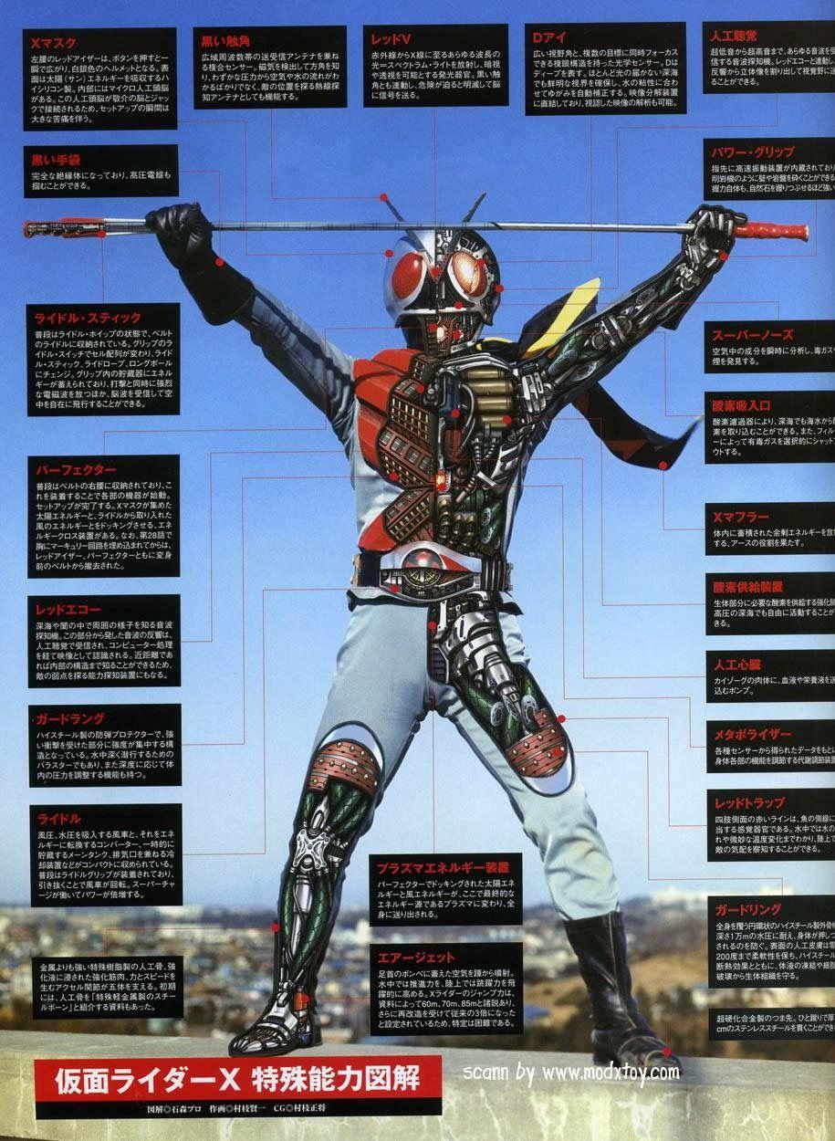 super heroes おしゃれまとめの人気アイデア pinterest steve cheung 仮面ライダー ヒーロー 正義の味方