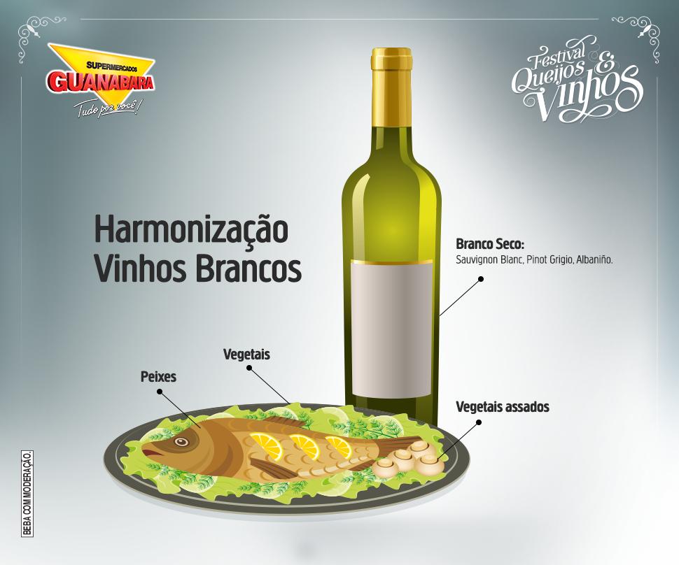 Harmonização com sauvignon blanc #Pinotnoir   Wines, Wine top, Wine
