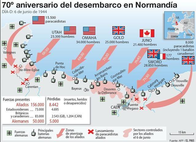 Desembarco De Normandia Normandia Dia D Historia Mundial