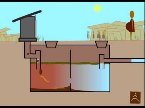 Septic systems treatment plants waste water treatment for Household septic tank design