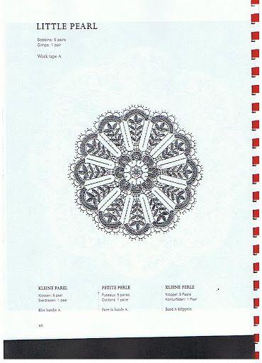 Korableva y Cook - Russian lace patterns - lini diaz - Picasa веб-албуми