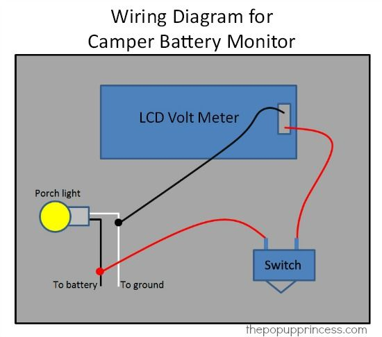a279e73a70e42ed1b7b88cedd228b79f pop up camper mods installing a battery monitor camping, camper tent trailer battery wiring diagram at gsmportal.co