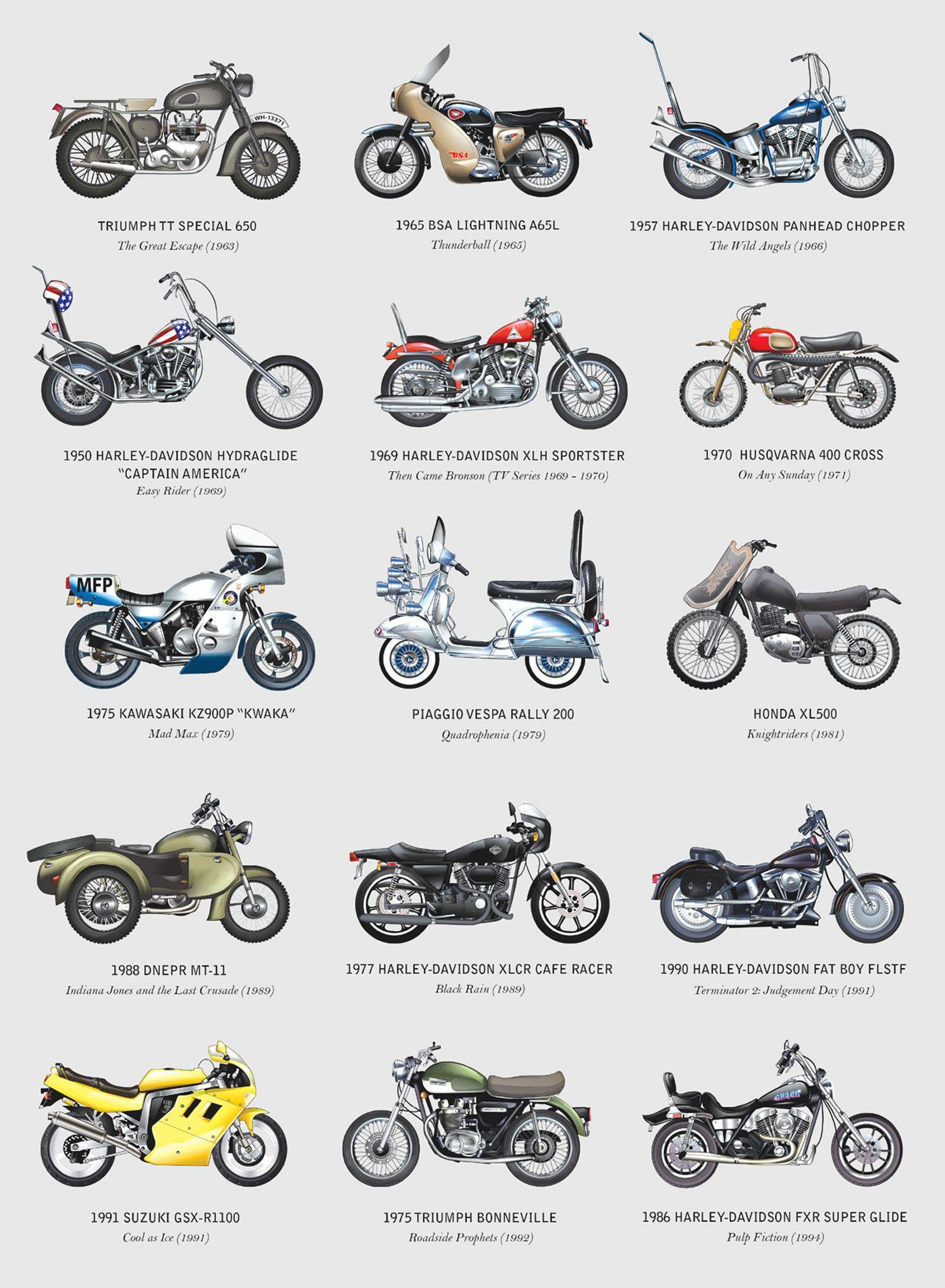 Brilliant Filmography Of Motorcycles Motocykle