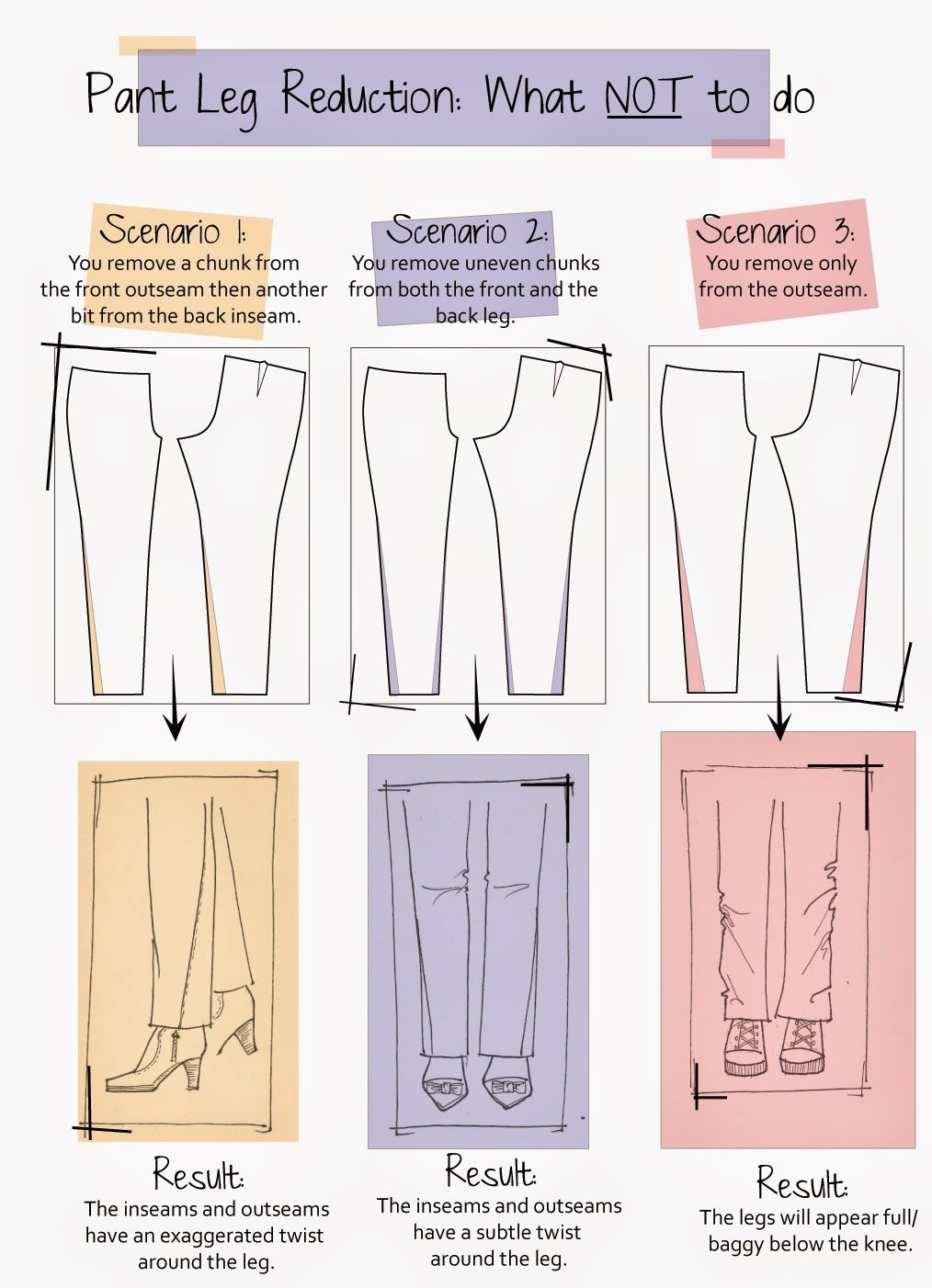 Pant leg reduction - what not to do: Faye\'s Sewing Adventure : BEEP ...