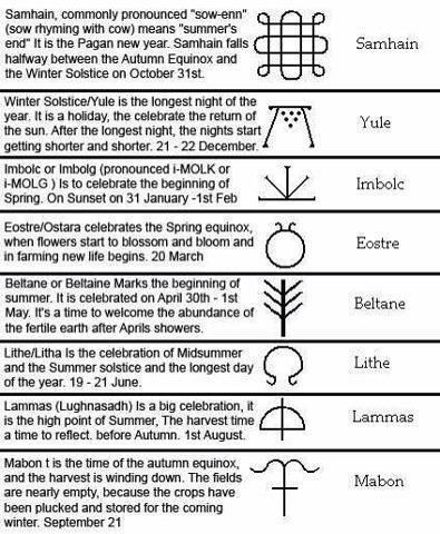 Witchcraft Symbol Graphics And Writings – PaganSpace net The