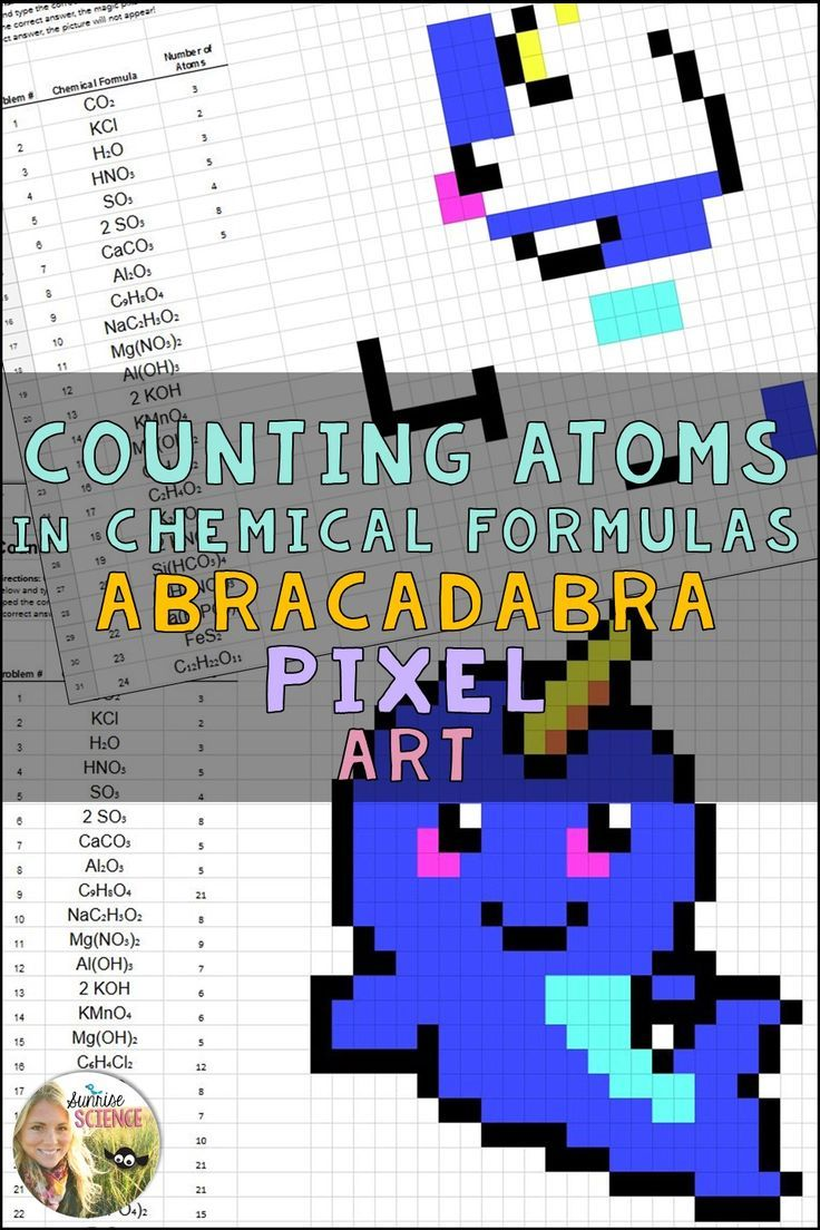 Counting Atoms in Chemical Formulas Pixel Art Digital