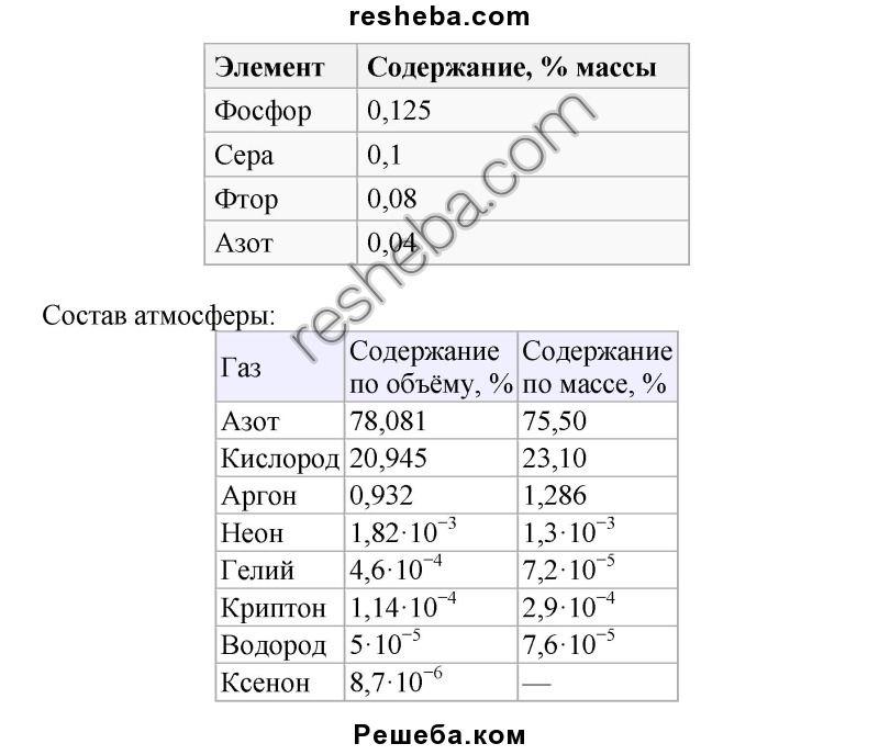 Готовые домашние задания на татарском языке 5 класс ст