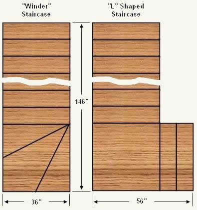 Best Width Comparison L Style Versus A Winder Style 400 x 300