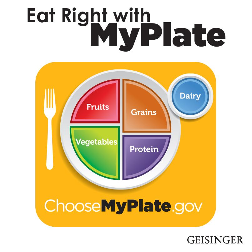 MyPlate replaced the food pyramid last year. Do you