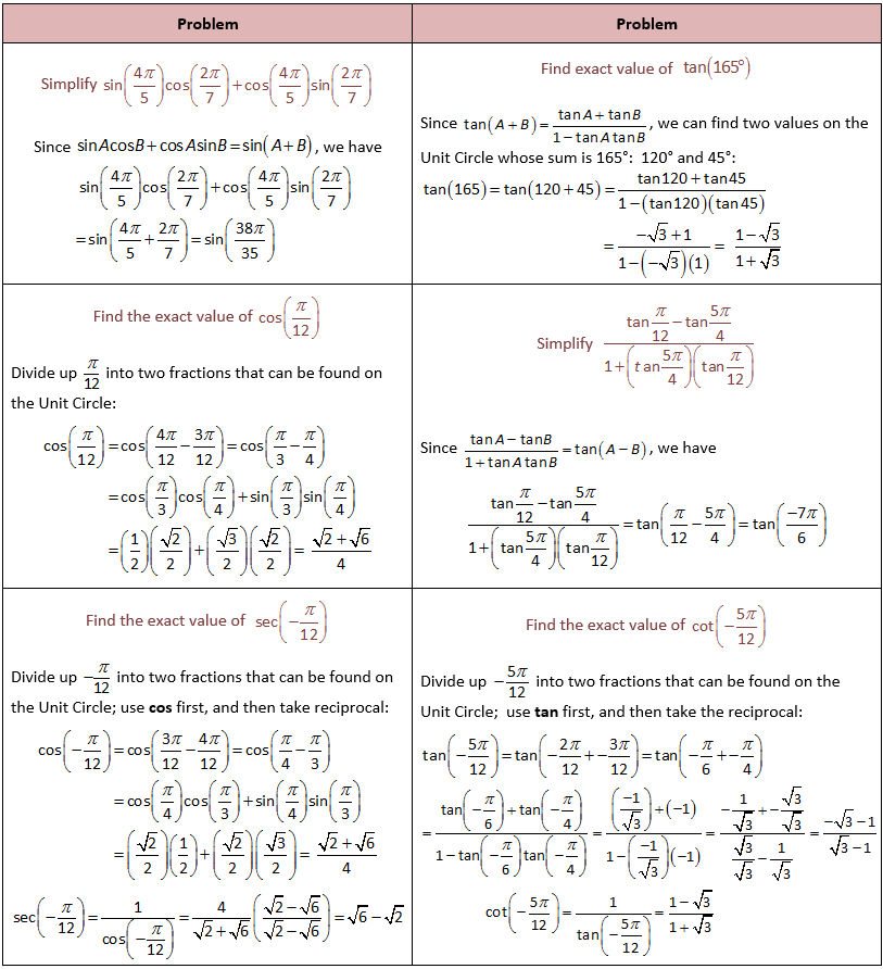 Sum and Difference Identify Problems   High School Math ...