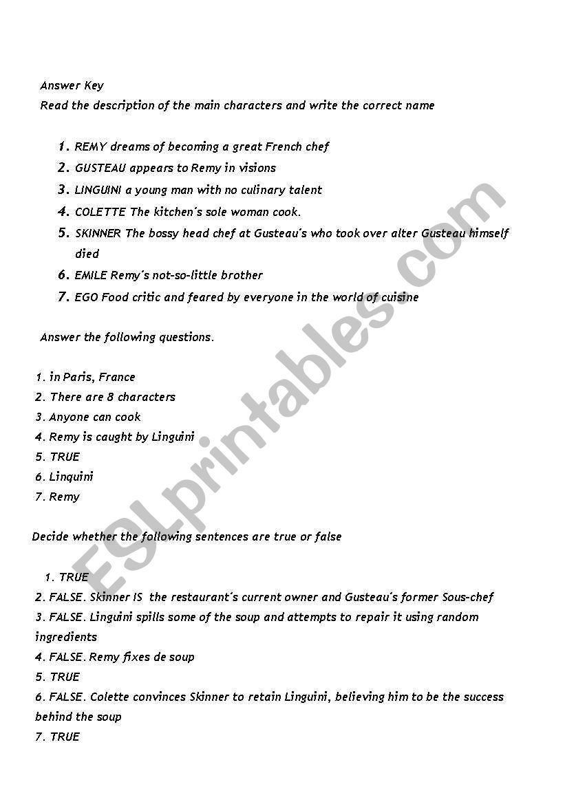 Food Inc Movie Worksheet Answers Ratatouille Movie Worsheet 1 4 Key 4 Pages 00 00 30 Math Addition Worksheets Worksheet Template Worksheets