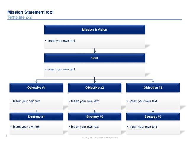Insert Your Company  Project Names Mission Statement Tool