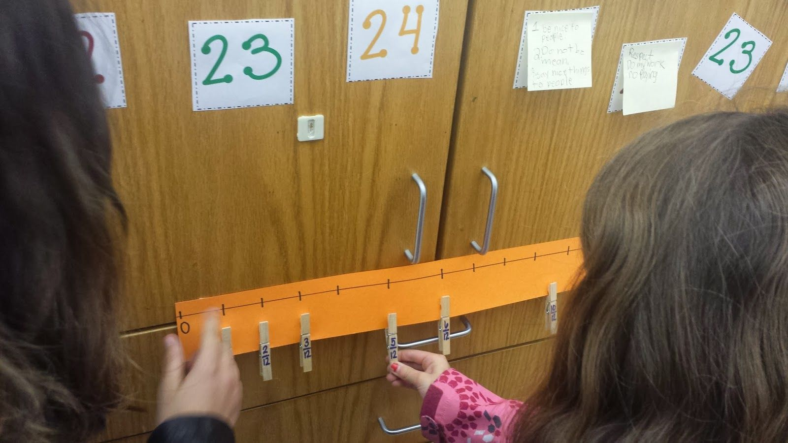 Blog Post On Fractions On A Number Line Activities Get