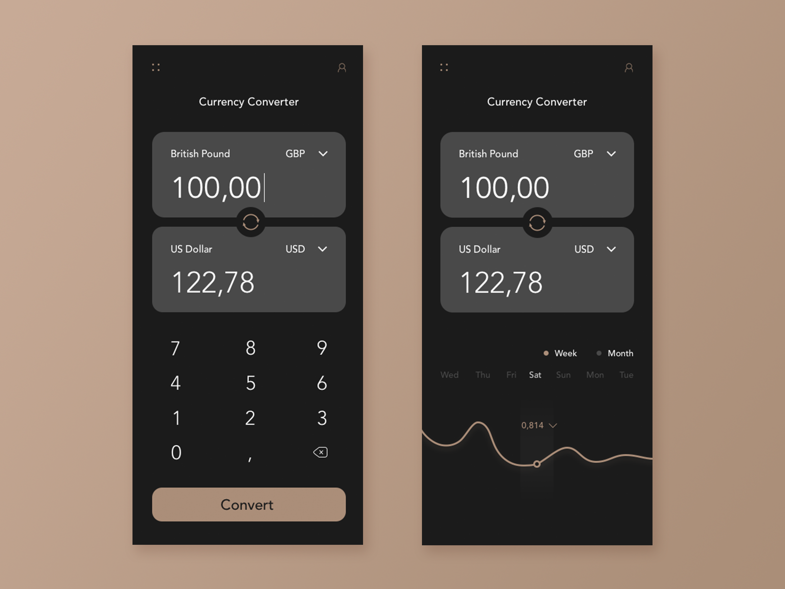 Currency Converter App Converter App Currency Converter Converter