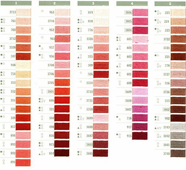 Dmc 1 5 Color Chart Picture Colour Combinations Dmc Floss