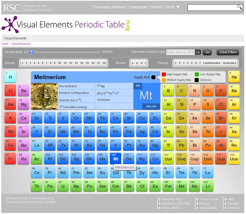 Click through for the coolest interactive periodic table on the click through for the coolest interactive periodic table on the web promise gamestrikefo Images