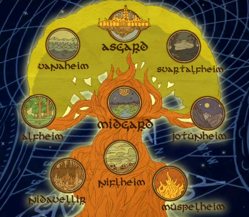 Yggdrasil Map Marvel