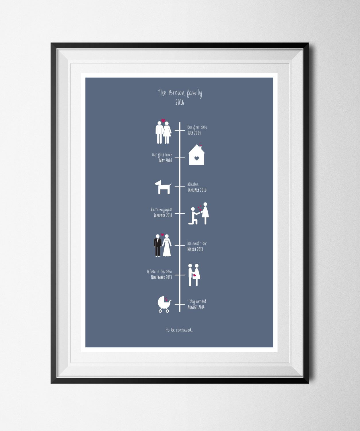 personalised family timeline print wall art living room decor