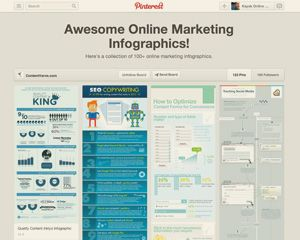 We love @ContentVerve.com's infographic pinboard!